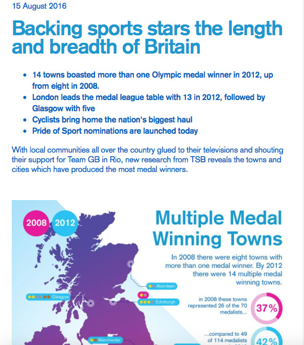 Backing sports stars the length and breadth of Britain